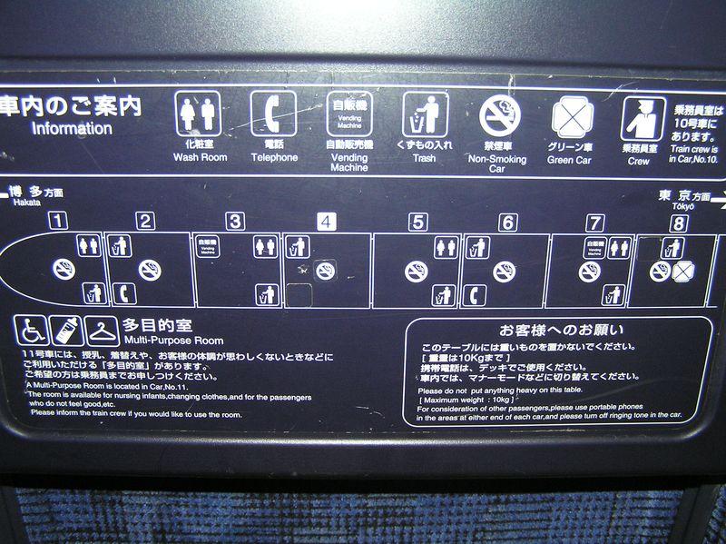 Shinkansen sign2
